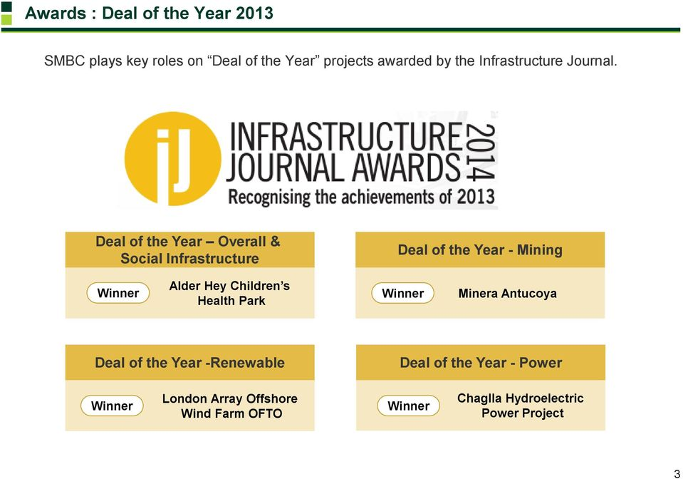 Deal of the Year Overall & Social Infrastructure Deal of the Year - Mining Winner Alder Hey