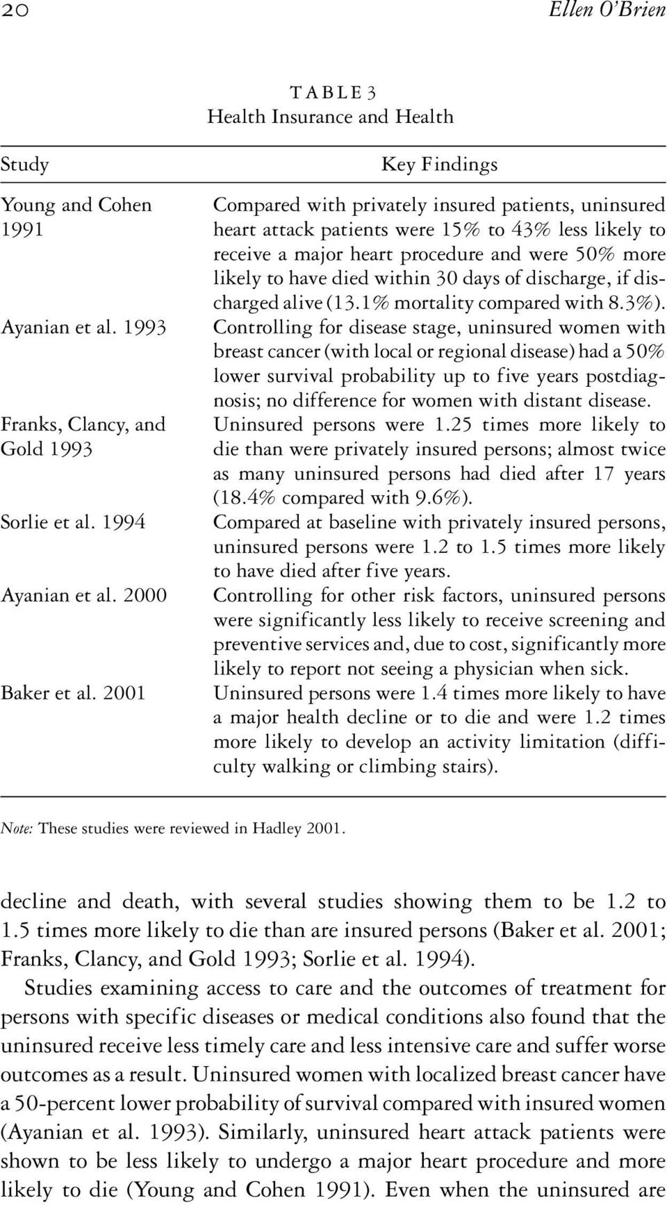 30 days of discharge, if discharged alive (13.1% mortality compared with 8.3%).