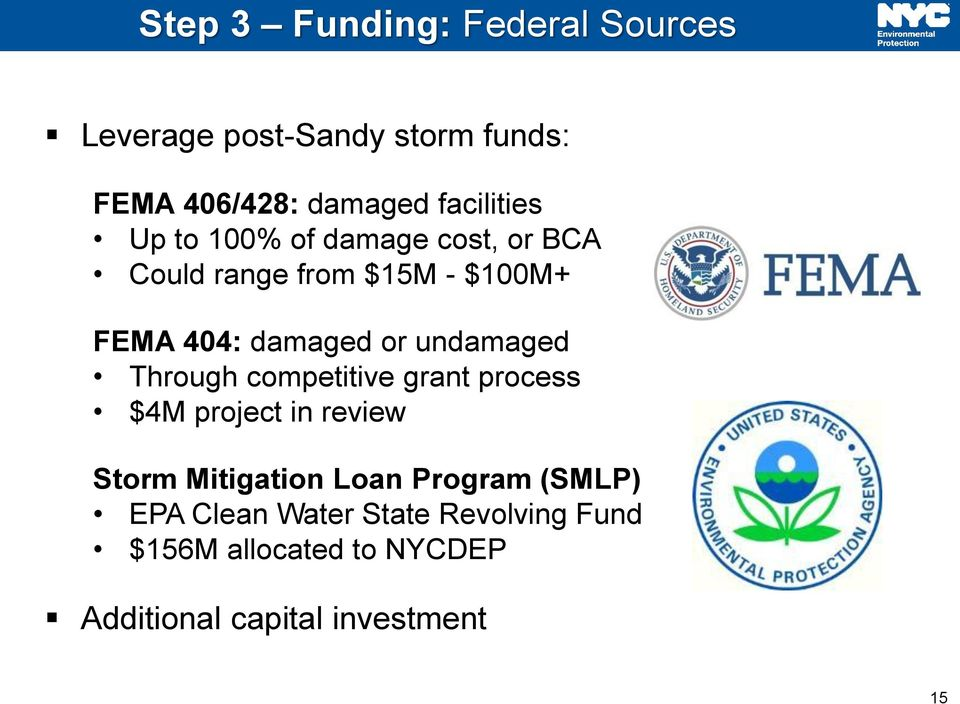 or undamaged Through competitive grant process $4M project in review Storm Mitigation Loan