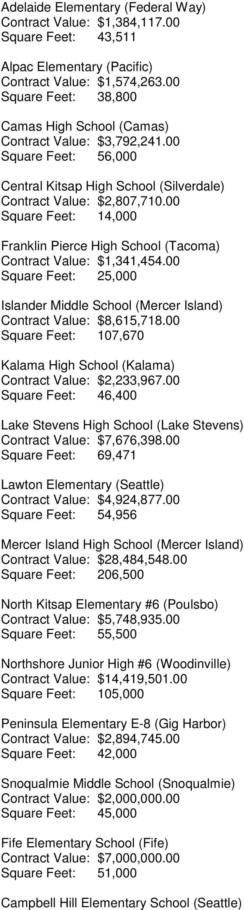 00 Square Feet: 14,000 Franklin Pierce High School (Tacoma) Contract Value: $1,341,454.00 Square Feet: 25,000 Islander Middle School (Mercer Island) Contract Value: $8,615,718.