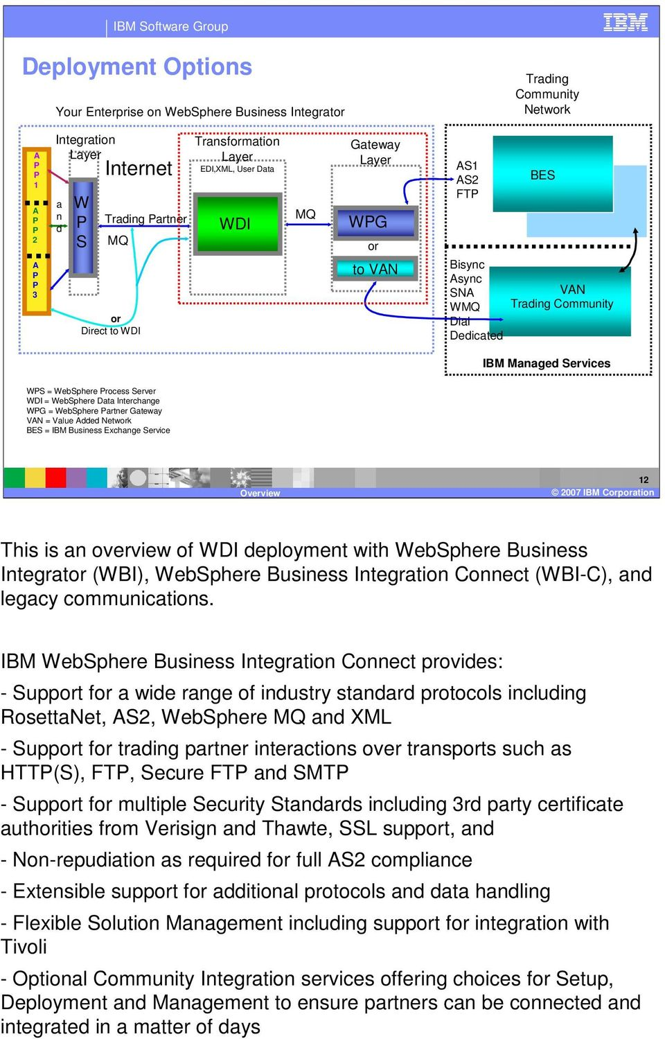 Server WDI = WebSphere Data Interchange WPG = WebSphere Partner Gateway VAN = Value Added Network BES = IBM Business Exchange Service 12 This is an overview of WDI deployment with WebSphere Business