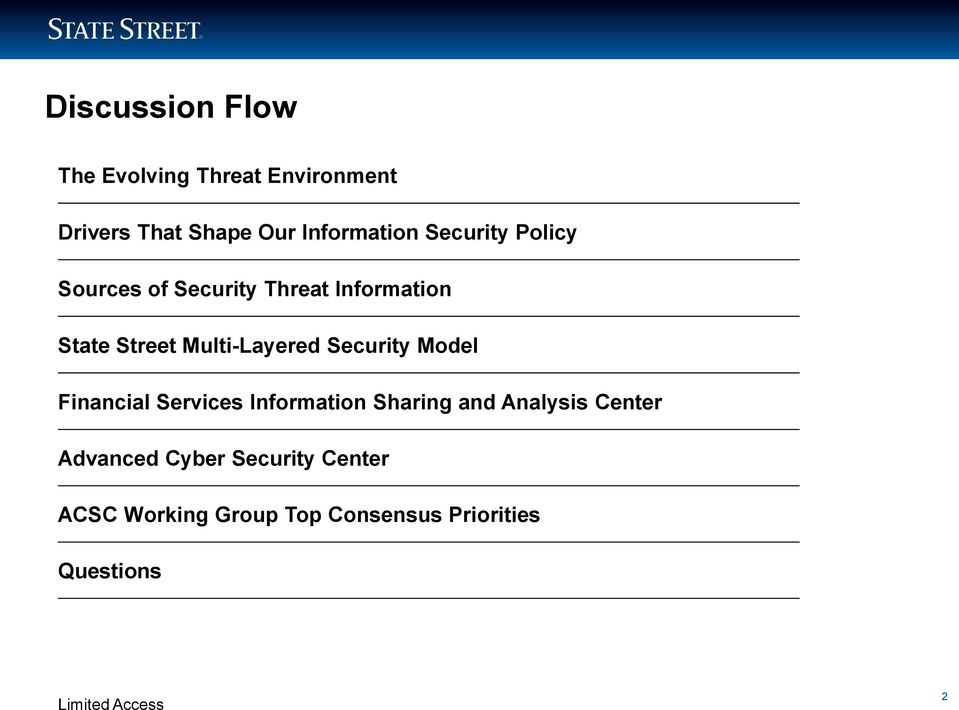 Multi-Layered Security Model Financial Services Information Sharing and Analysis