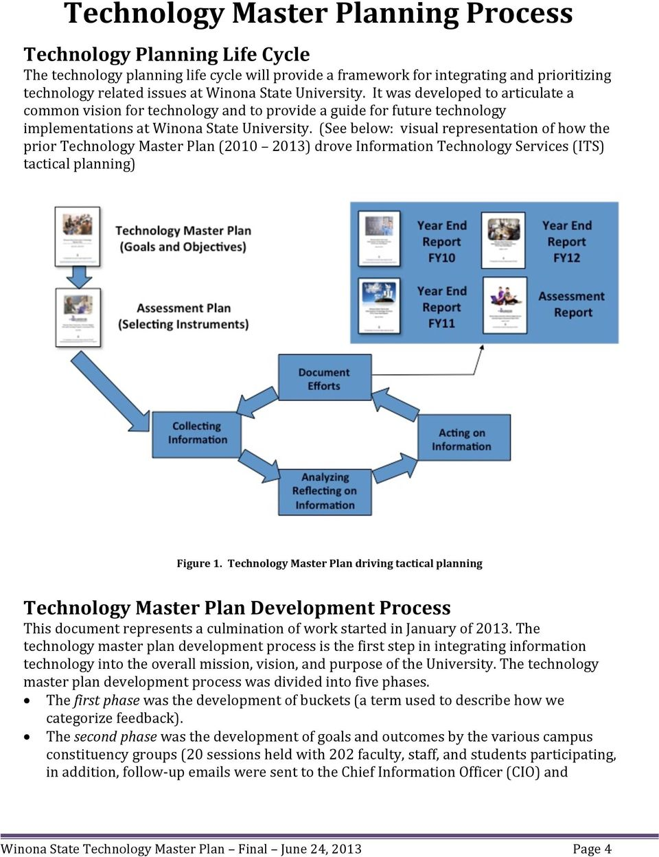 (See below: visual representation of how the prior Technology Master Plan (2010 2013) drove Information Technology Services (ITS) tactical planning) Figure 1.