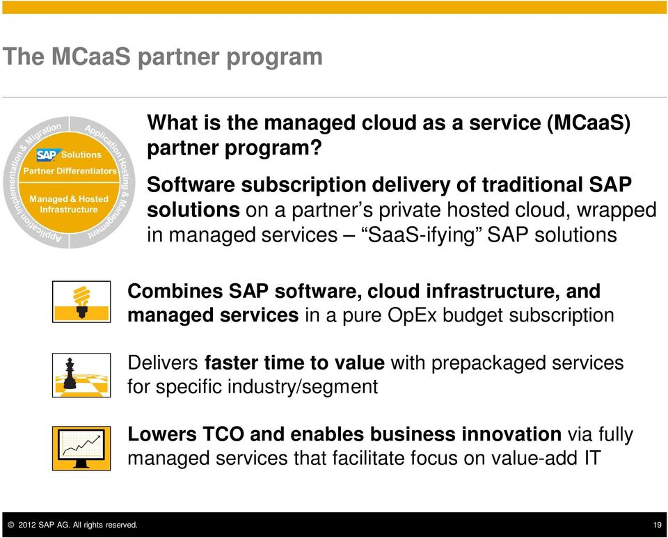 solutions Combines SAP software, cloud infrastructure, and managed services in a pure OpEx budget subscription Delivers faster time to value