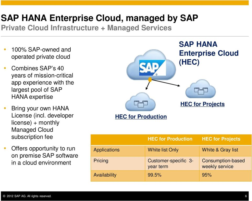 developer license) + monthly Managed Cloud subscription fee Offers opportunity to run on premise SAP software in a cloud environment HEC for Production HEC for Production