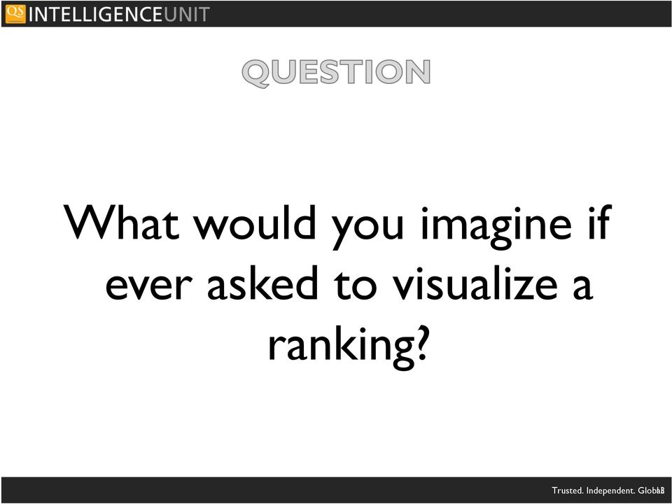 visualize a ranking?