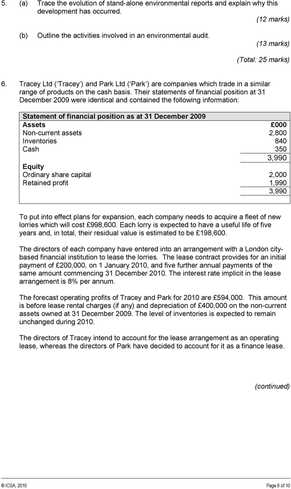 Their statements of financial position at 31 December 2009 were identical and contained the following information: Statement of financial position as at 31 December 2009 Assets 000 Non-current assets