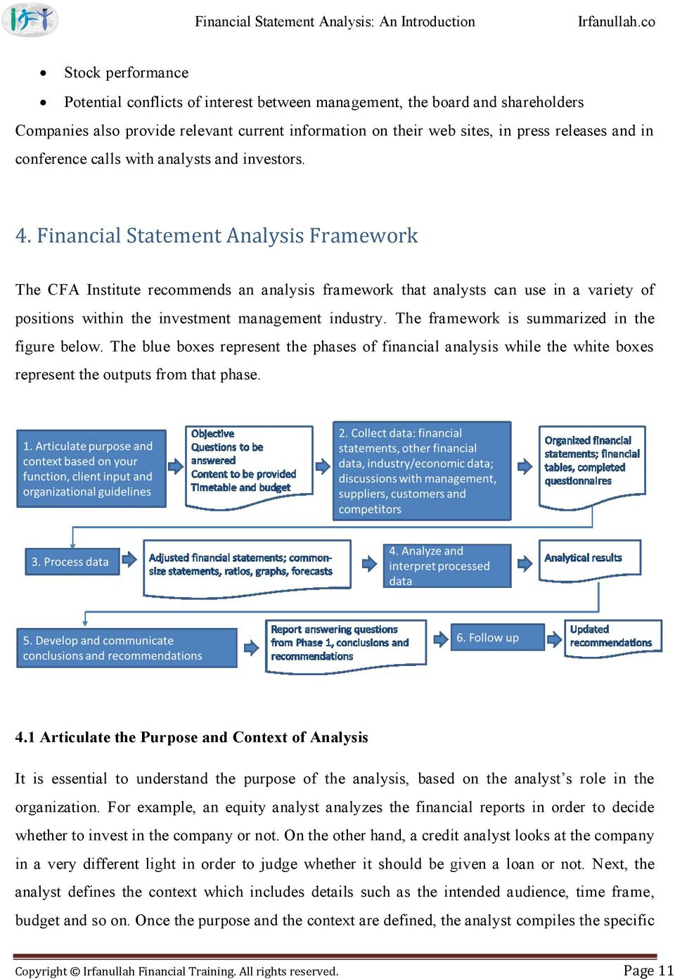 Financial Statement Analysis Framework The CFA Institute recommends an analysis framework that analysts can use in a variety of positions within the investment management industry.