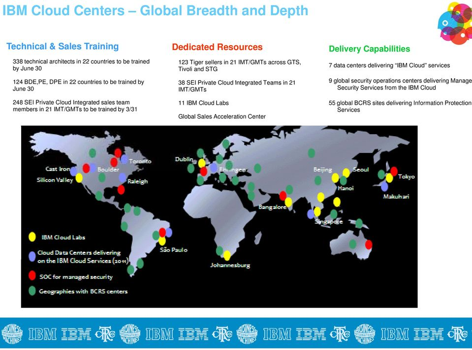 38 SEI Private Cloud Integrated Teams in 21 IMT/GMTs 11 IBM Cloud Labs Global Sales Acceleration Center IMT/GMTs across GTS, Delivery Capabilities 7 data centers