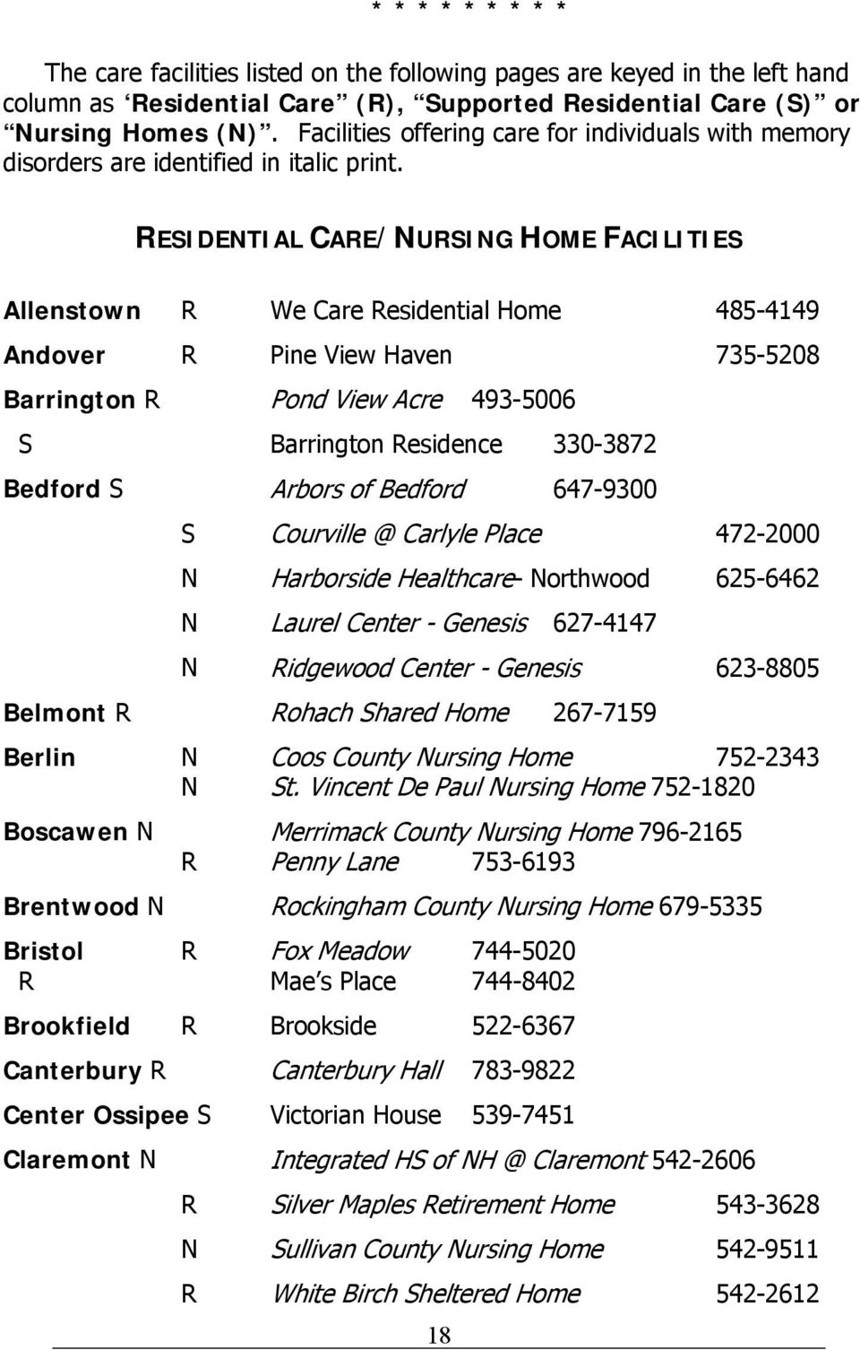 RESIDENTIAL CARE/NURSING HOME FACILITIES Allenstown R We Care Residential Home 485-4149 Andover R Pine View Haven 735-5208 Barrington R Pond View Acre 493-5006 S Barrington Residence 330-3872 Bedford
