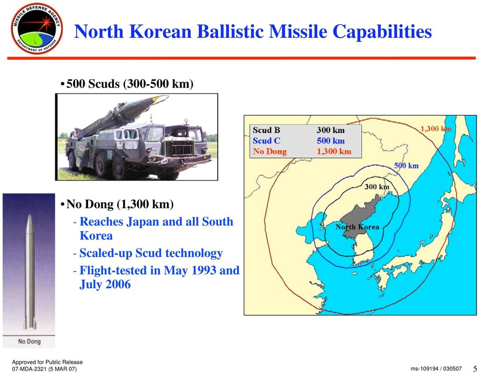 Japan and all South Korea - Scaled-up Scud