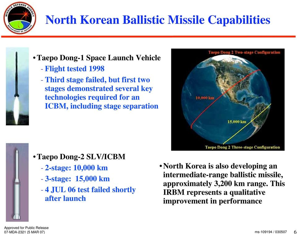 - 2-stage: 10,000 km - 3-stage: 15,000 km - 4 JUL 06 test failed shortly after launch North Korea is also developing an