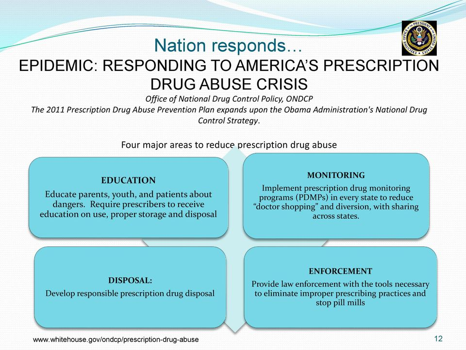 Require prescribers to receive education on use, proper storage and disposal MONITORING Implement prescription drug monitoring programs (PDMPs) in every state to reduce doctor shopping and diversion,