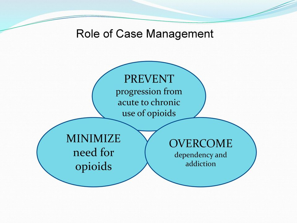 use of opioids MINIMIZE need for