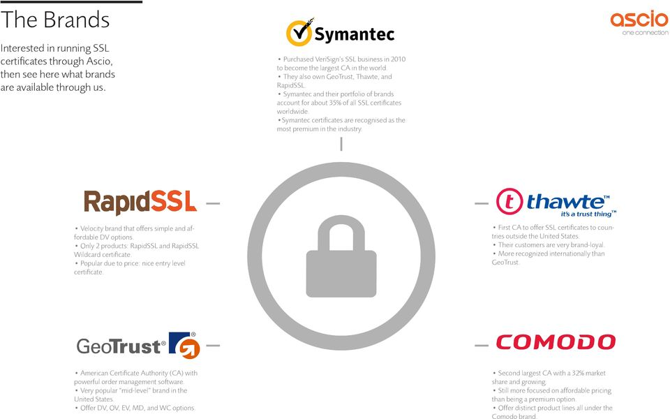 Symantec certificates are recognised as the most premium in the industry. Velocity brand that offers simple and affordable DV options. Only 2 products: RapidSSL and RapidSSL Wildcard certificate.