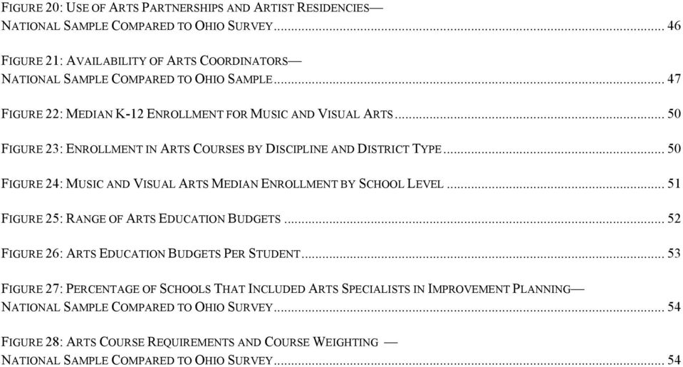 .. 50 FIGURE 23: ENROLLMENT IN ARTS COURSES BY DISCIPLINE AND DISTRICT TYPE... 50 FIGURE 24: MUSIC AND VISUAL ARTS MEDIAN ENROLLMENT BY SCHOOL LEVEL.