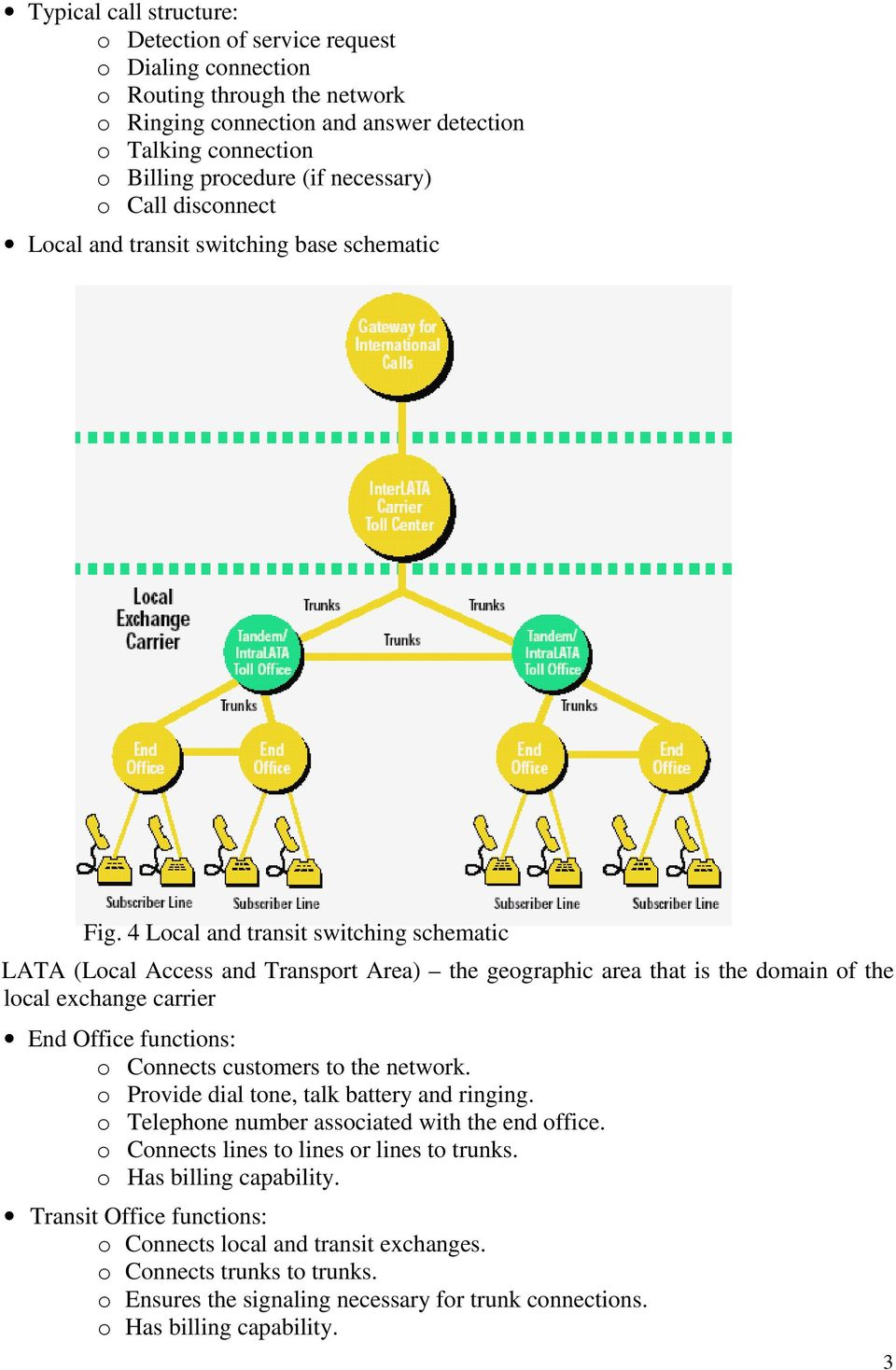 4 Local and transit switching schematic LATA (Local Access and Transport Area) the geographic area that is the domain of the local exchange carrier End Office functions: o Connects customers to the