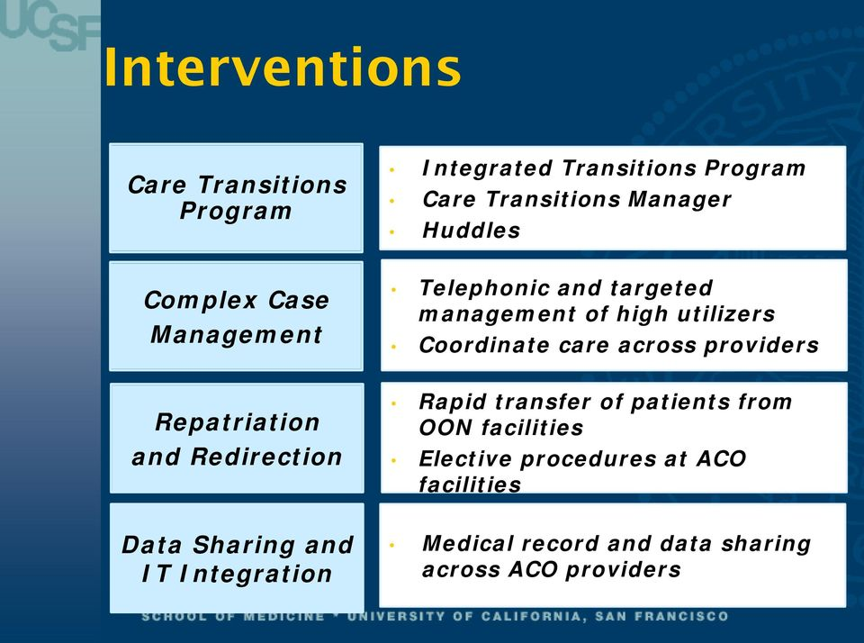 utilizers Coordinate care across providers Rapid transfer of patients from OON facilities Elective