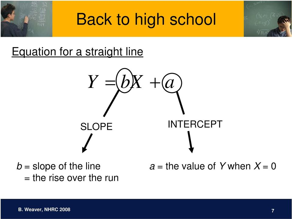 of the line = the rise over the run a = the