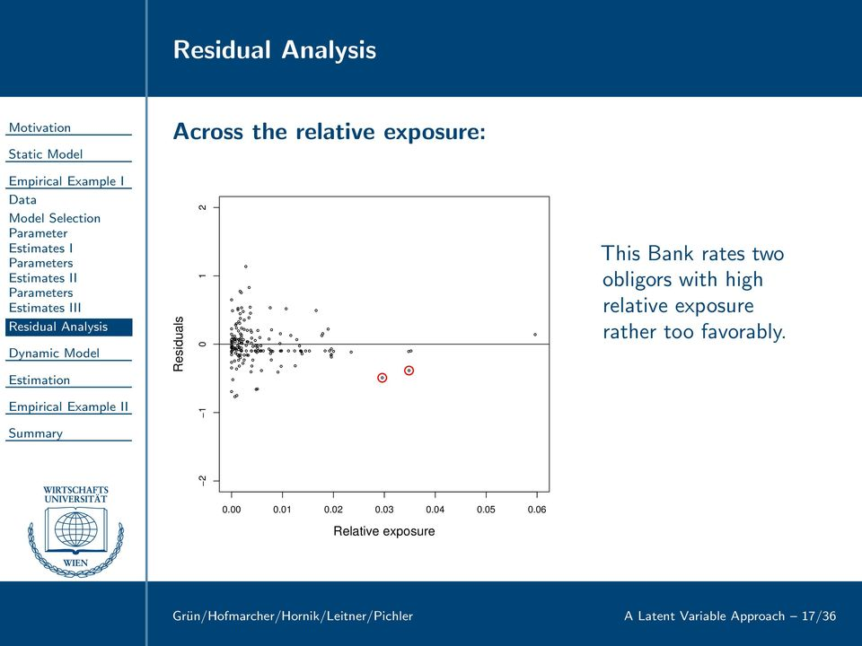 Bank rates two obligors with high relative exposure rather too favorably. 0.00 0.01 0.02 0.03 0.