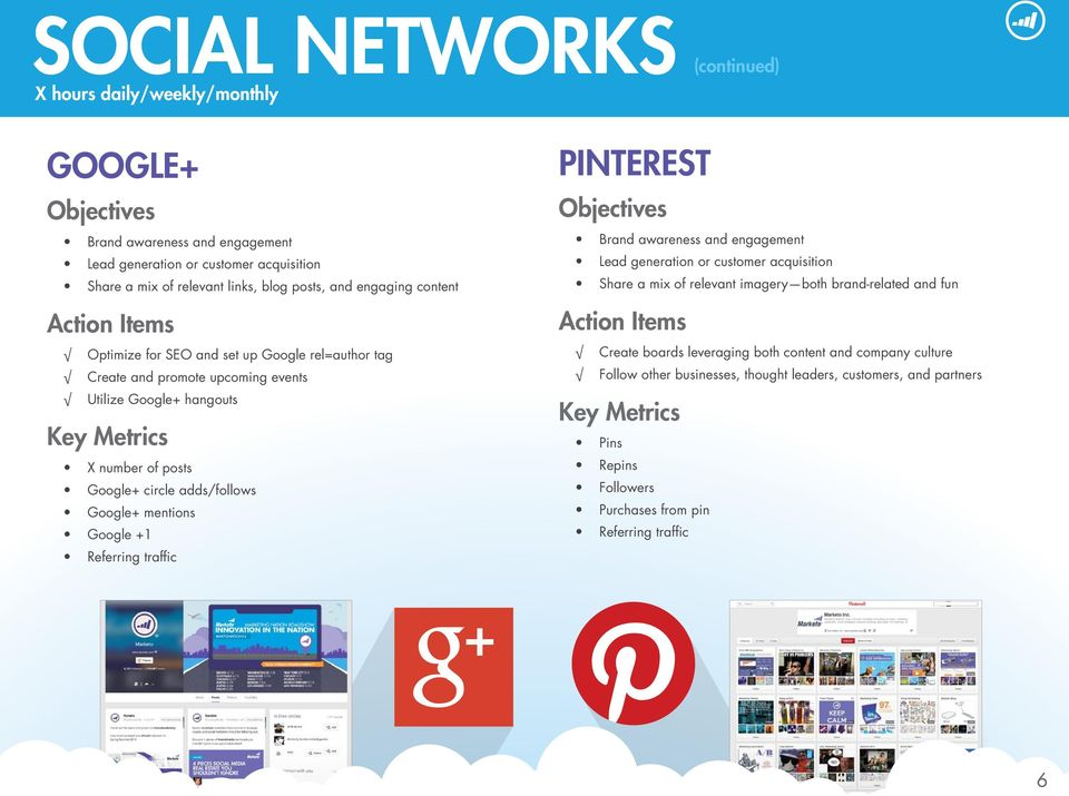 Google +1 Referring traffic PINTEREST Lead generation or customer acquisition Share a mix of relevant imagery both brand-related and fun Create boards