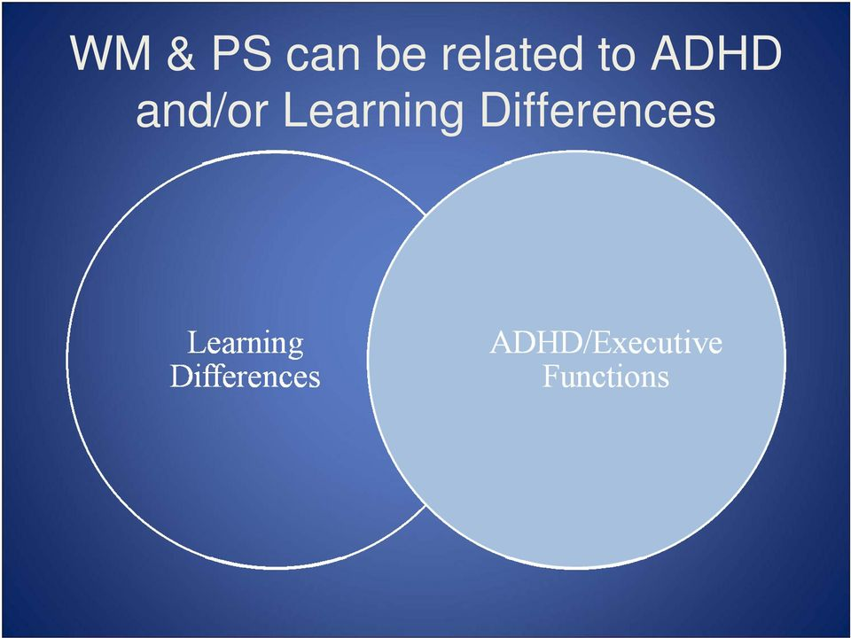 ADHD and/or