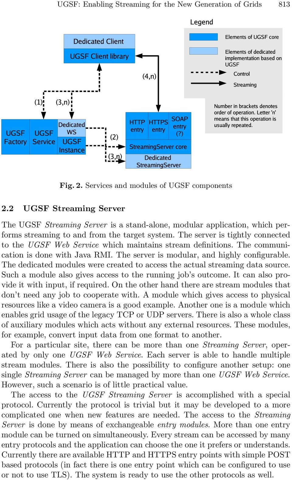 The server is tightly connected to the UGSF Web Service which maintains stream definitions. The communication is done with Java RMI. The server is modular, and highly configurable.