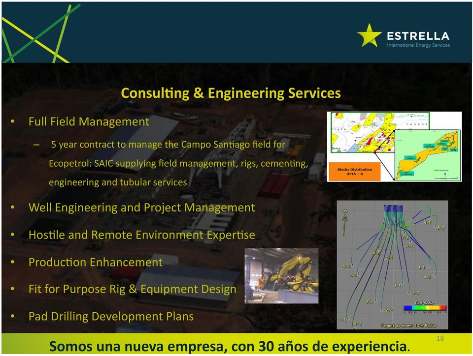 tubular services Well Engineering and Project Management Hos8le and Remote Environment