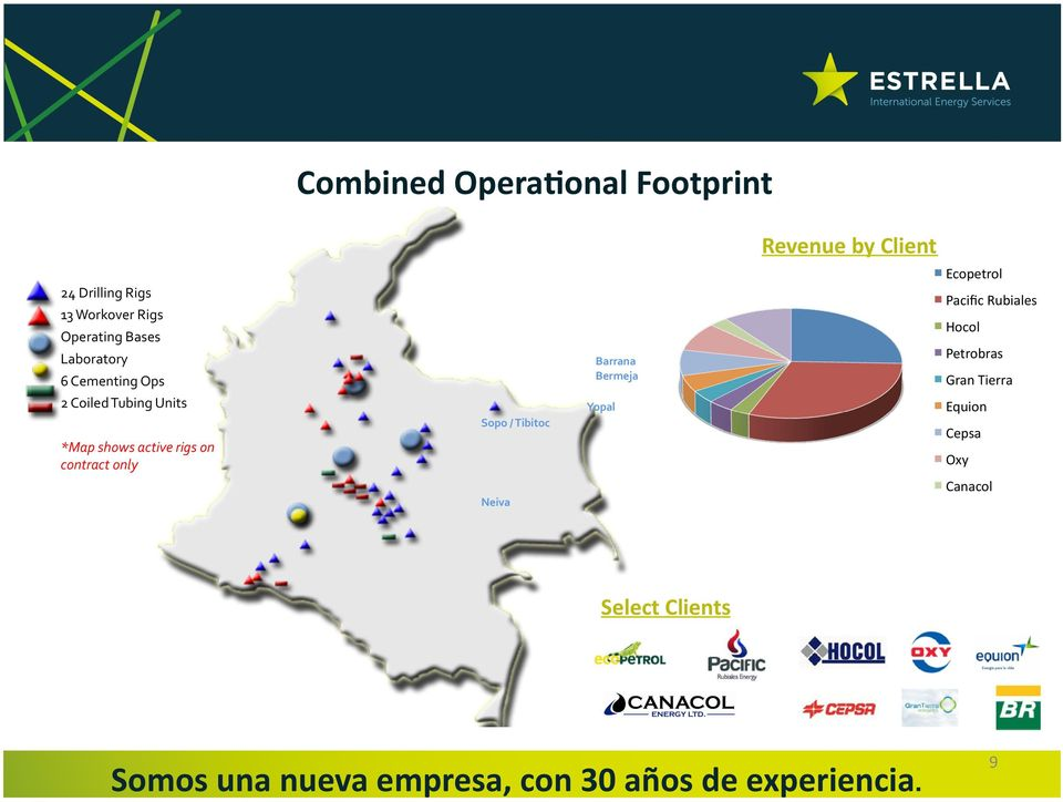Rubiales Hocol Petrobras Gran Tierra 2 Coiled Tubing Units *Map shows active rigs