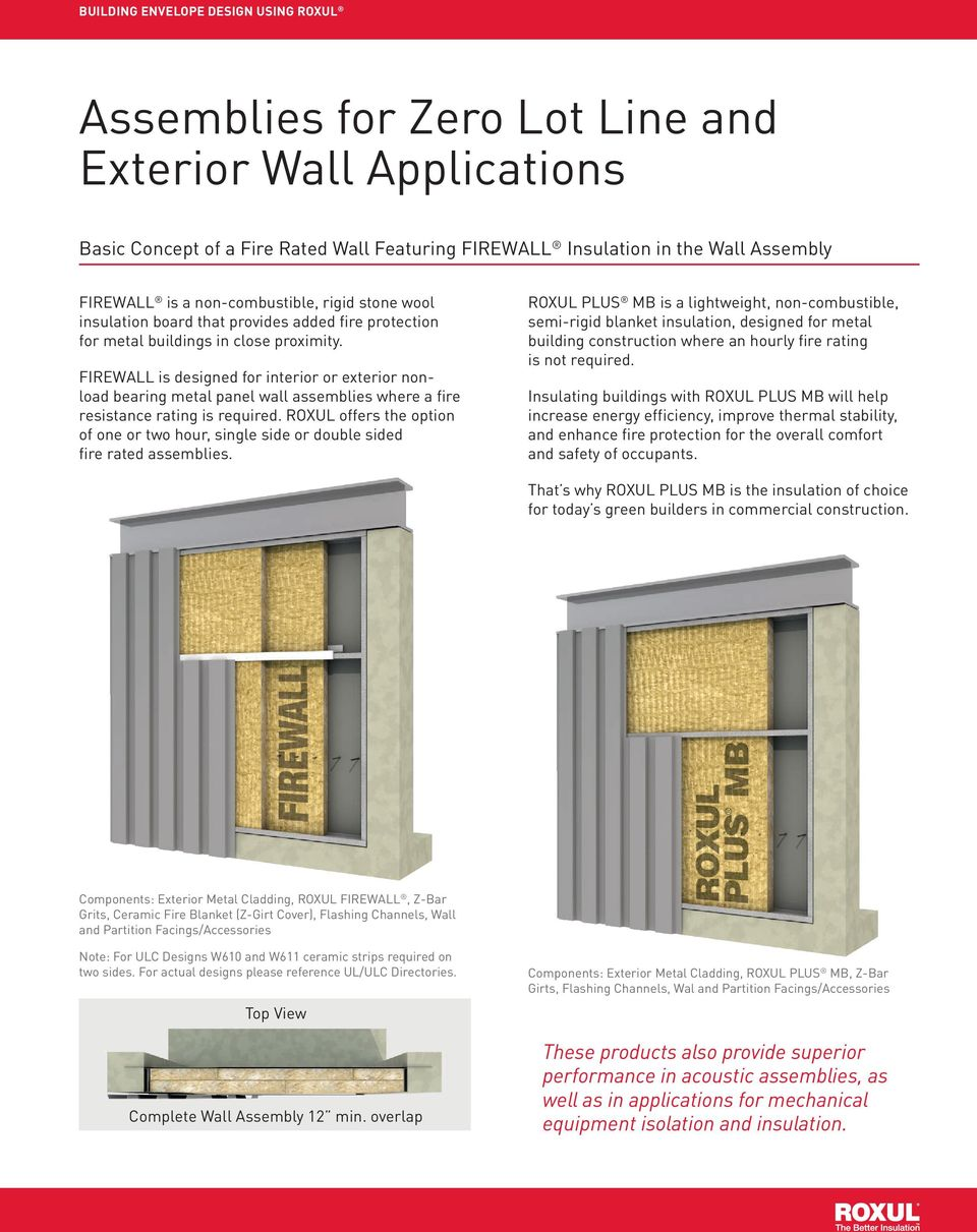 Building envelope design using roxul firewall and roxul for Exterior 1 hour rated wall