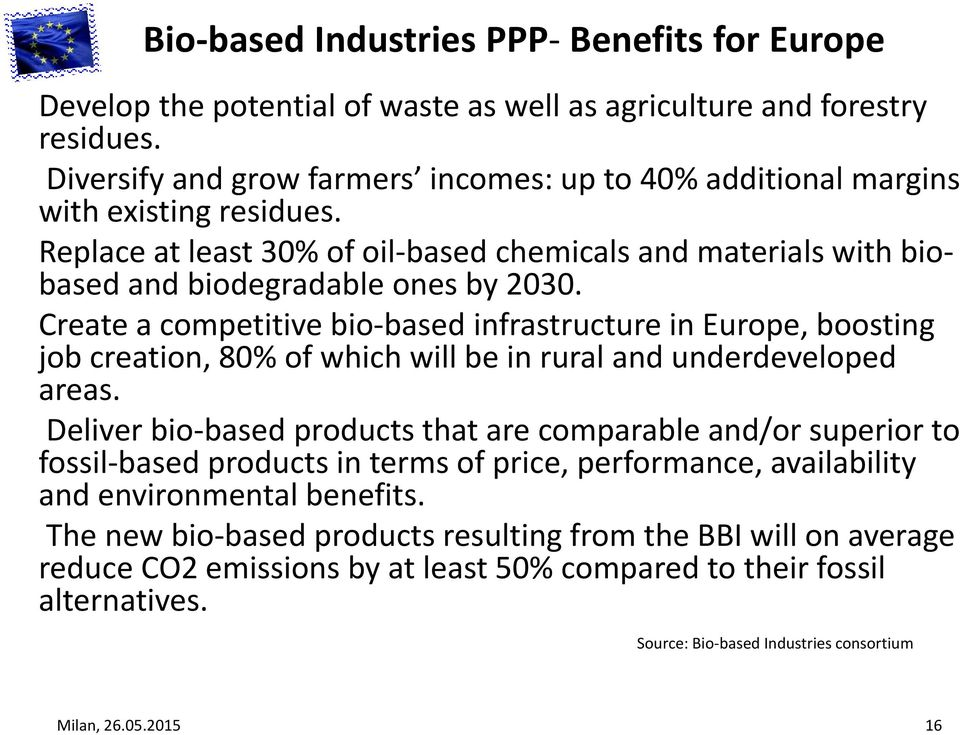 Create a competitive bio-based infrastructure in Europe, boosting job creation, 80% of which will be in rural and underdeveloped areas.