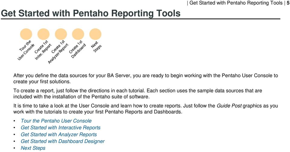 Each section uses the sample data sources that are included with the installation of the Pentaho suite of software.