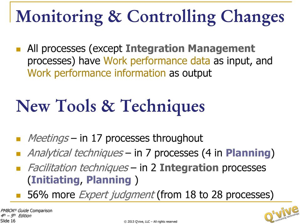 in 17 processes throughout Analytical techniques in 7 processes (4 in Planning) Facilitation techniques