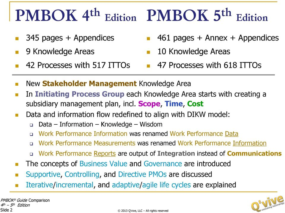 Scope, Time, Cost Data and information flow redefined to align with DIKW model: Data Information Knowledge Wisdom Work Performance Information was renamed Work Performance Data Work Performance