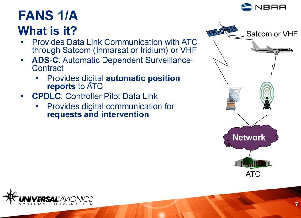 VHF ADS-C: Automatic Dependent Surveillance- Contract Provides digital automatic