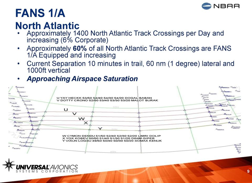 Crossings are FANS 1/A Equipped and increasing Current Separation 10 minutes in