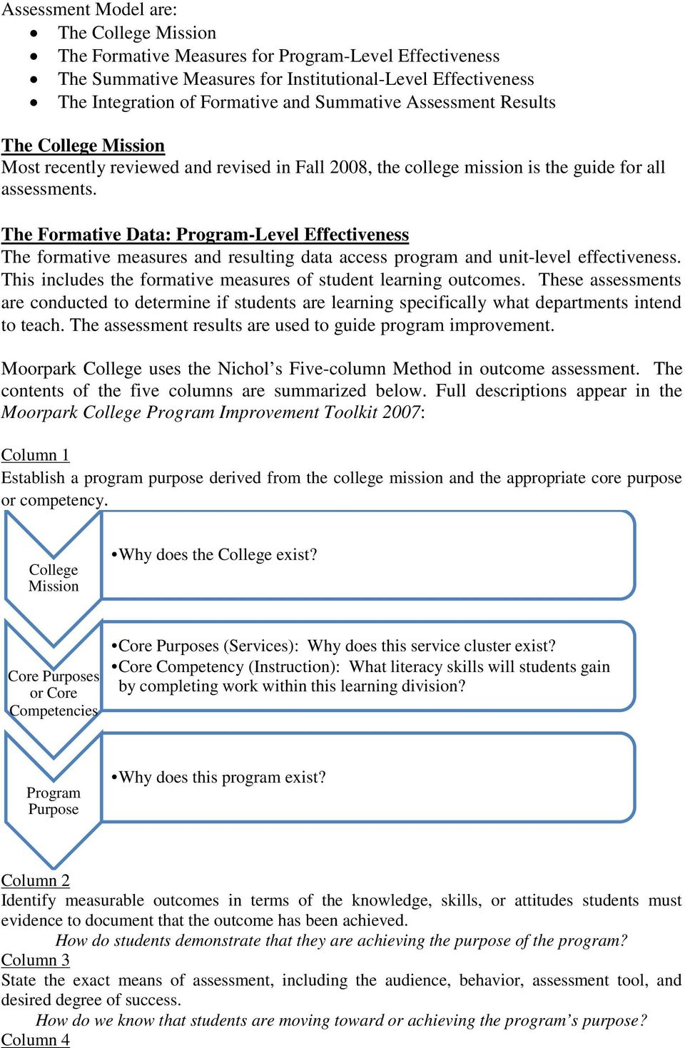 The Formative Data: Program-Level Effectiveness The formative measures and resulting data access program and unit-level effectiveness.