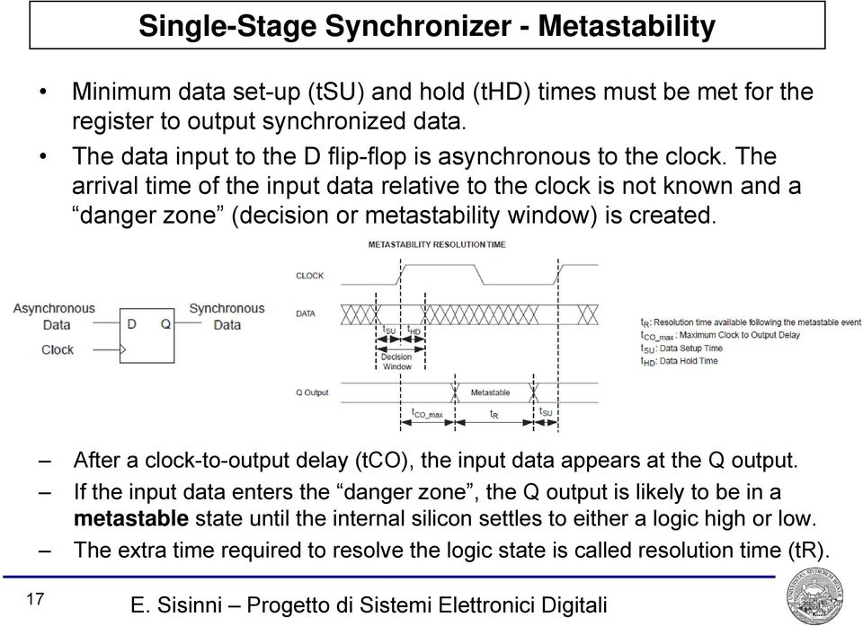 The arrival time of the input data relative to the clock is not known and a danger zone (decision or metastability window) is created.