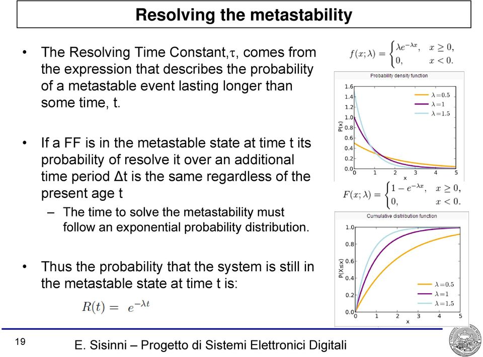 If a FF is in the metastable state at time t its probability of resolve it over an additional time period t is the same