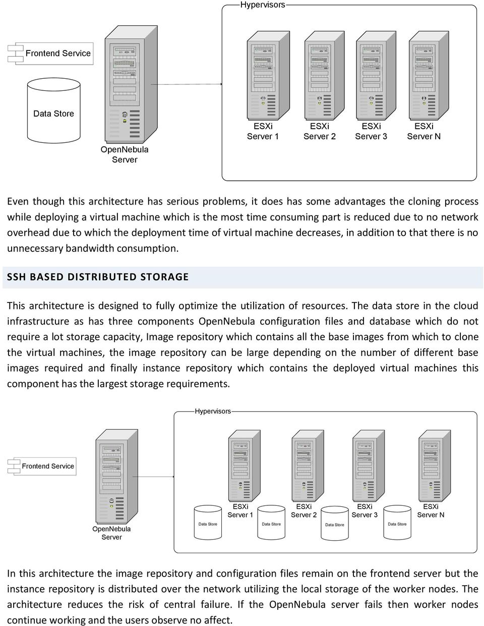 unnecessary bandwidth consumption. SSH BASED DISTRIBUTED STORAGE This architecture is designed to fully optimize the utilization of resources.