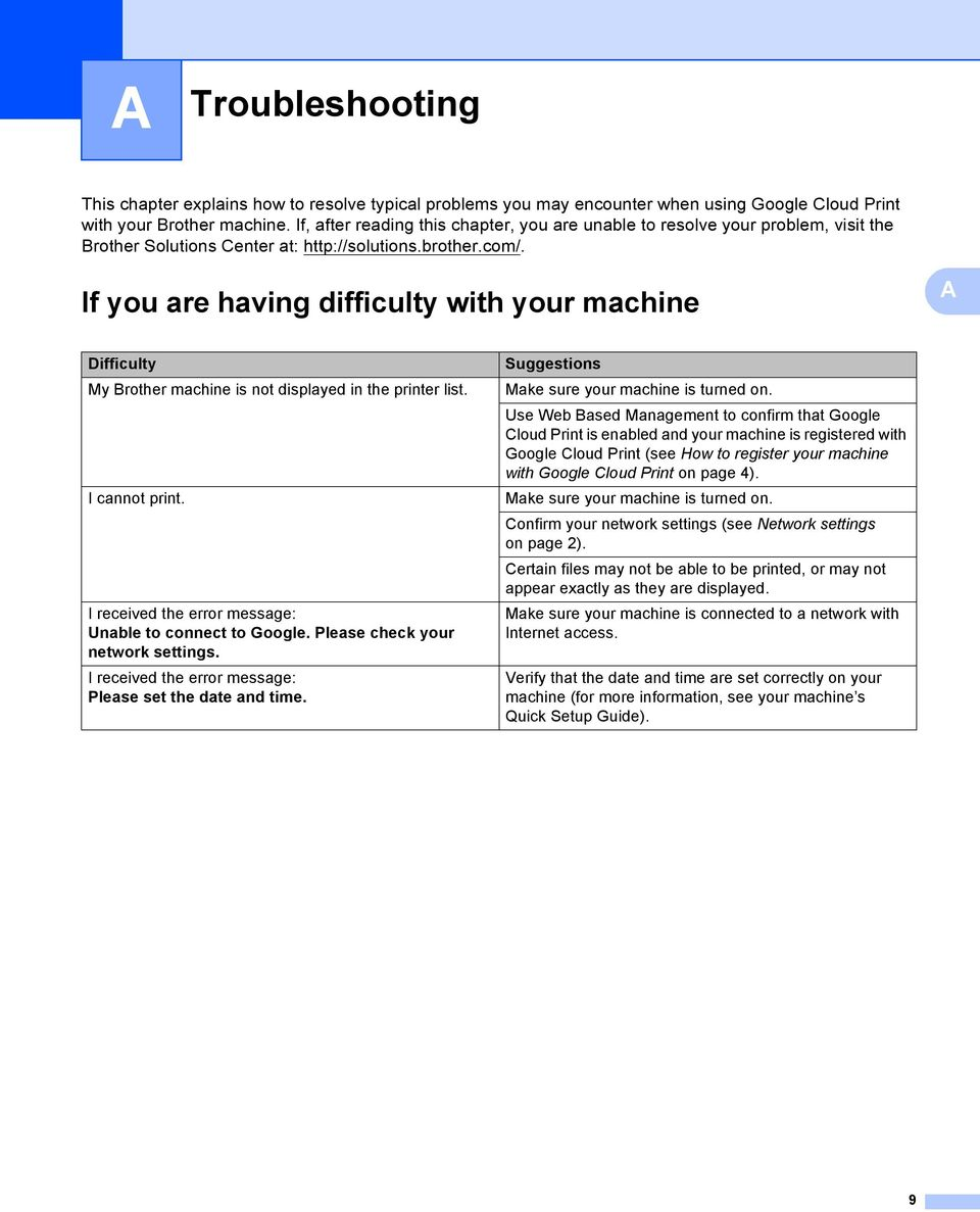 If you are having difficulty with your machine A A Difficulty My Brother machine is not displayed in the printer list. I cannot print. I received the error message: Unable to connect to Google.