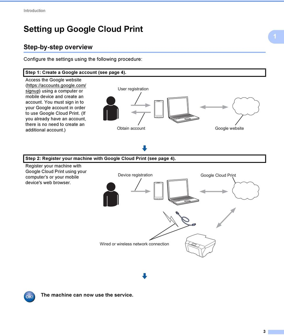 You must sign in to your Google account in order to use Google Cloud Print. (If you already have an account, there is no need to create an additional account.