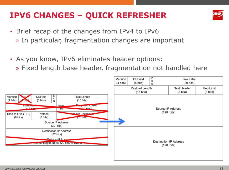 are important As you know, IPv6 eliminates header