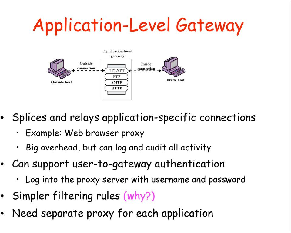 support user-to-gateway authentication Log into the proxy server with username