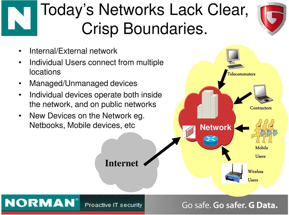 Managed/Unmanaged devices Individual devices operate both inside the network, and on