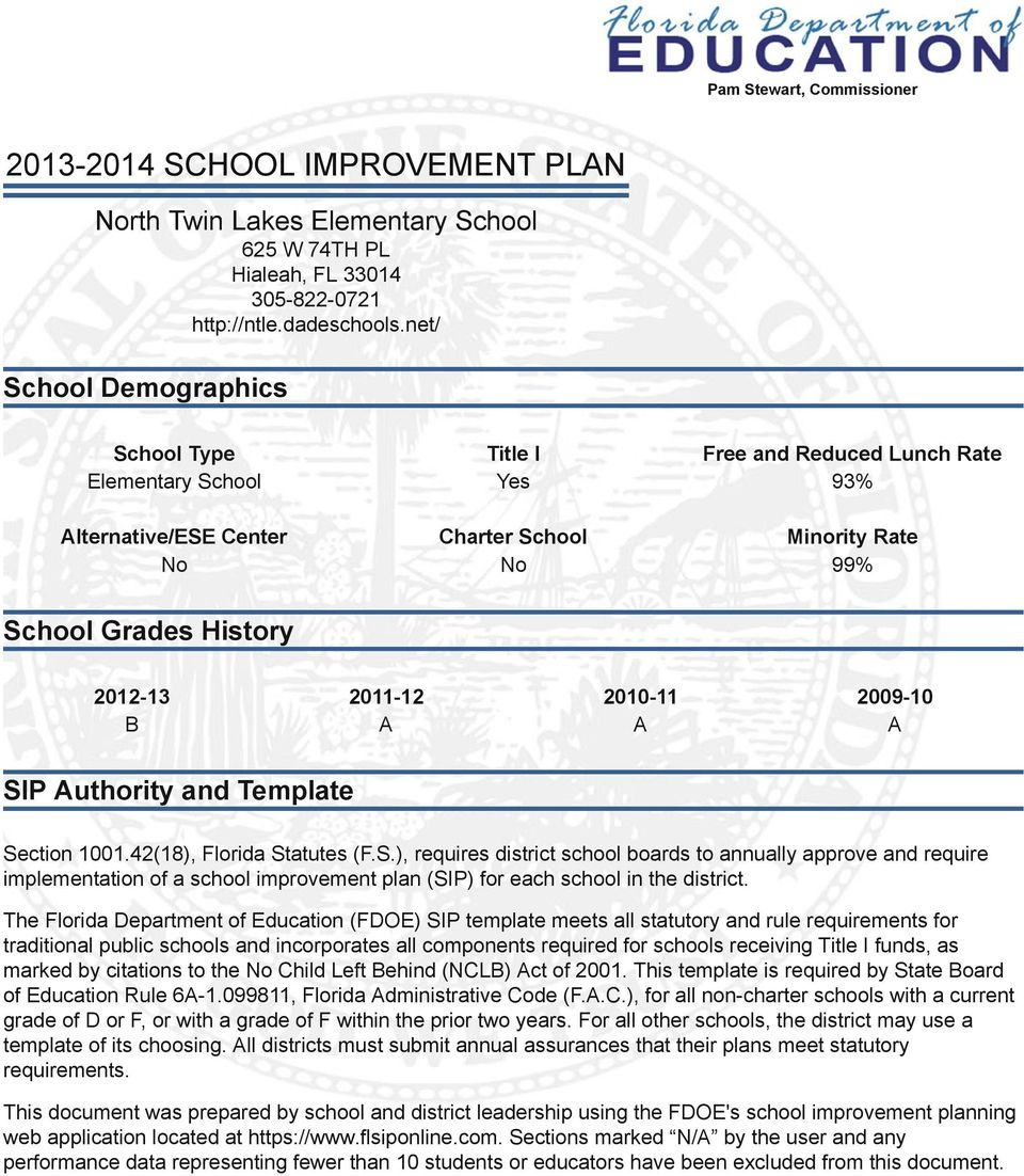 2010-11 2009-10 B A A A SIP Authority and Template Section 1001.42(18), Florida Statutes (F.S.), requires district school boards to annually approve and require implementation of a school improvement plan (SIP) for each school in the district.