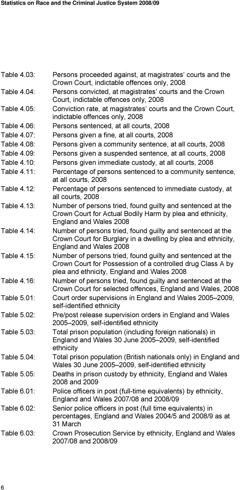 05: Conviction rate, at magistrates courts and the Crown Court, indictable offences only, 2008 Table 4.06: Persons sentenced, at all courts, 2008 Table 4.