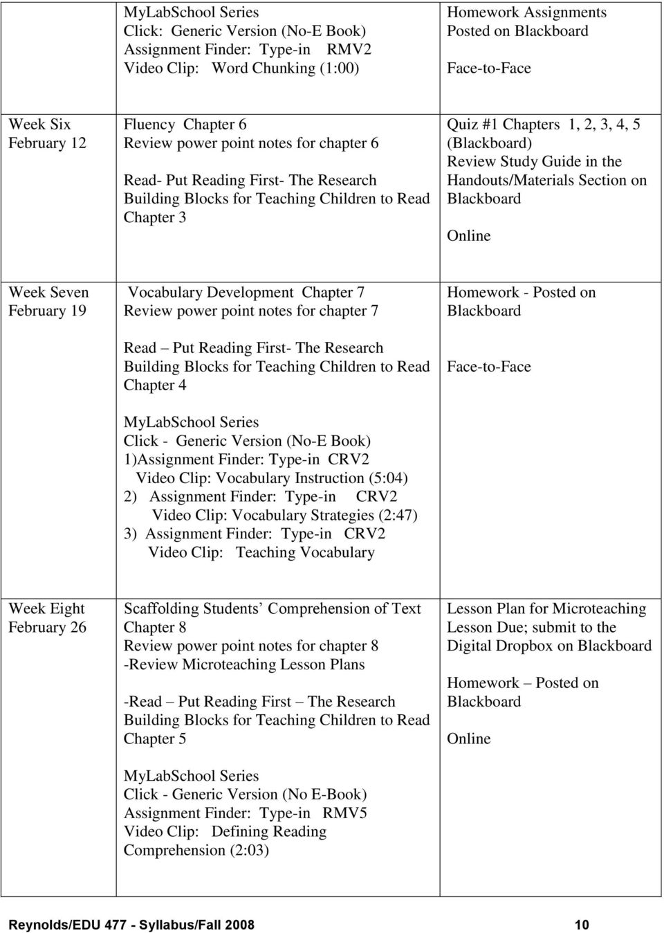 Section on Online Week Seven February 19 Vocabulary Development Chapter 7 Review power point notes for chapter 7 Read Put Reading First- The Research Building Blocks for Teaching Children to Read