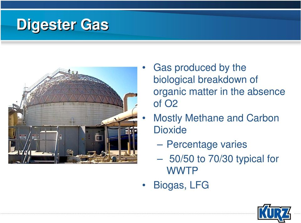 O2 Mostly Methane and Carbon Dioxide