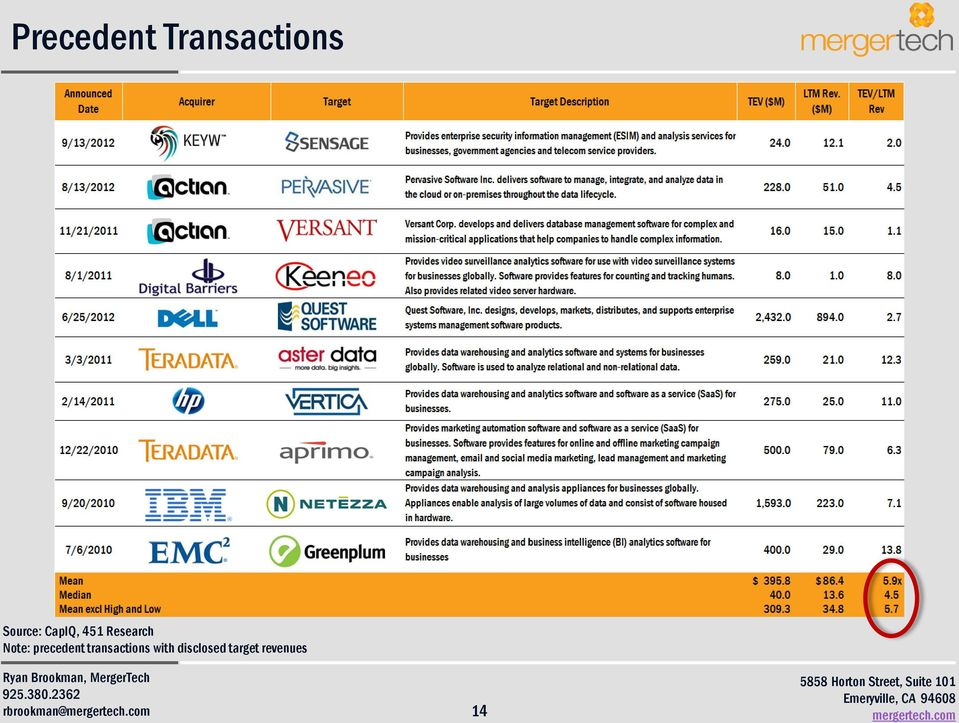 precedent transactions with